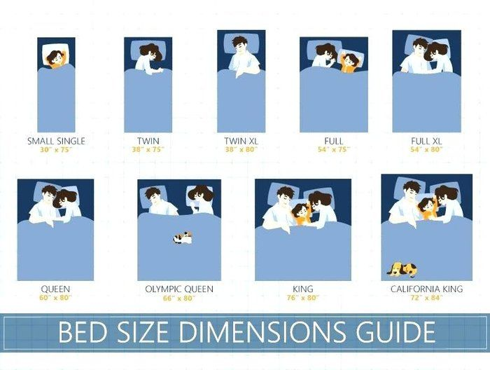 Mattress Dimensions What Is The Largest Mattress Size