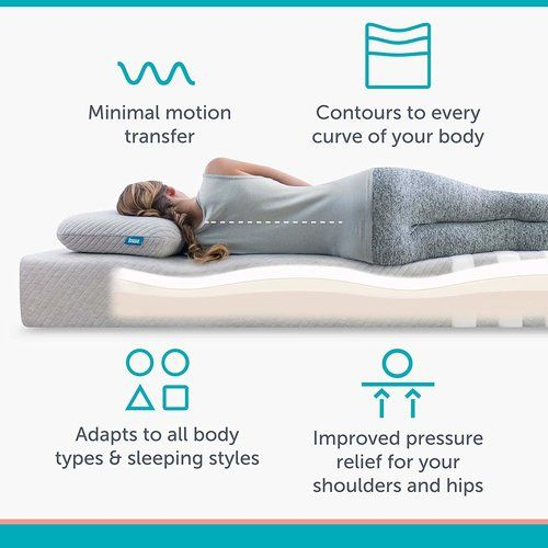best mattress support
